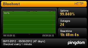 uptime_bluehost