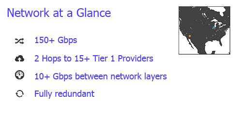 networkatglance