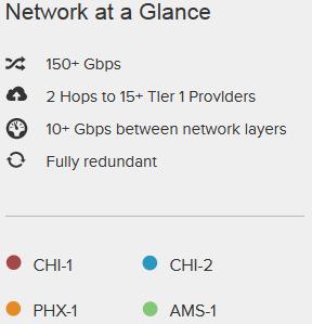 networkglance